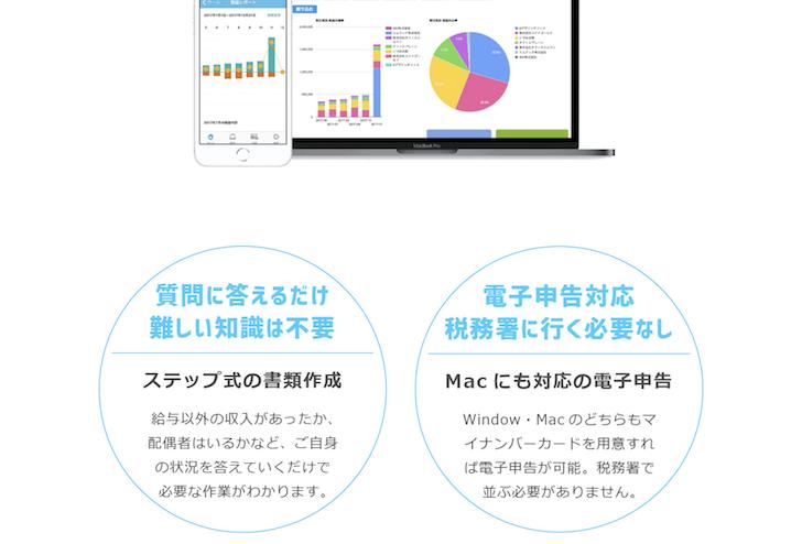 電子申告(e-tax)がMac対応